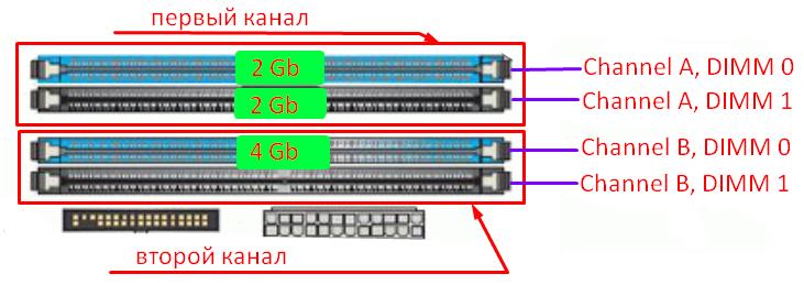 Двухканальный